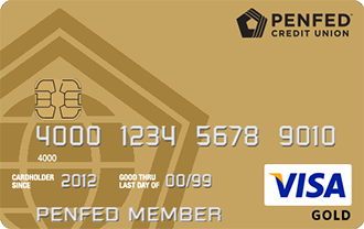 Borrow - A Loan Company Website Templates